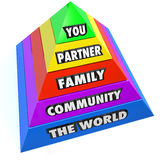Personal Connections You Partner Family Community World. Personal connections illustrated on a pyramid of steps with words You, Partner, Family, Community and Stock Image