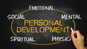 Personal development concept Stock Photography
