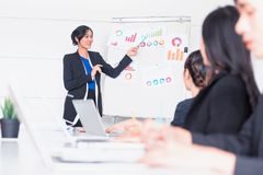 Personal development training course for new team. Businesspeople meeting and discussing with colleagues in conference room. Personal development training royalty free stock photo