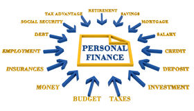 Personal finances. 3D render of possible topics regarding personal finance Stock Photography