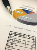Personal Finances. Ink pen resting on pie chart and table showing asset allocation by type: cash, fixed interest, property, etc Stock Image