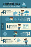 Personal financial planning infographic. Describe process to achieve Stock Photo