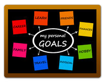 Personal goals. Overview of personal goals in life Stock Image