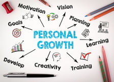 Personal Growth Concept. Chart with keywords and icons on white Royalty Free Stock Image