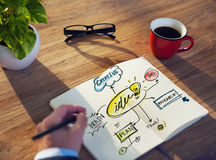 Personal Perspective of a Person Planning for Ideas Royalty Free Stock Photos