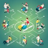 Personal Sport Trainer Isometric Flowchart. Gym isometric flowchart with people exercising under control of personal trainer in dieting yoga power loads Stock Images