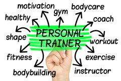 Personal Trainer Word Cloud tag cloud isolated. On white Stock Photo