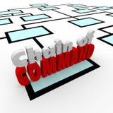 Personale Staf di Words Organization Chart Company della catena di comando Fotografia Stock Libera da Diritti