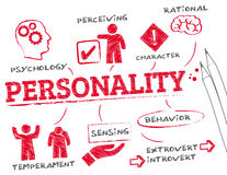 Personality concept Stock Photo