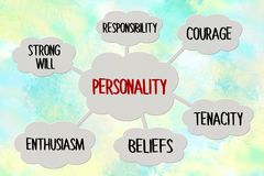 Personality map on blue painted background Royalty Free Stock Photography