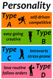 Personality types. Overview of different personality types Royalty Free Stock Photo