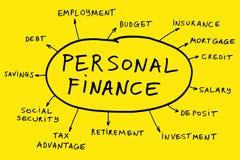 personlig finans Arkivbilder