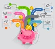 Personlig mall för pengarplanläggningsinfographics Arkivfoton
