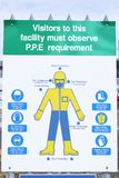 Personlig skyddsutrustningPPE diagram affischteckenbrädet för den vård- platsen för det kemiska kriget för konstruktion och säker fotografering för bildbyråer