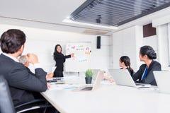 Personlig utvecklings-, coachning- och utbildningskurs för affärsteamwork arkivbilder