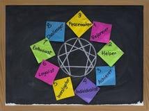 personlighetstyper för blackboard nio Royaltyfria Foton