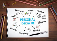 Personligt tillväxtbegrepp Anteckningsböcker, penna och färgade blyertspennor på a arkivfoton