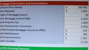 Persoon die hypotheekinformatie en veronderstellingen online op PC, boekhouding bestuderen stock video