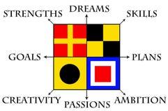 Persoonlijk kompas Royalty-vrije Stock Afbeeldingen