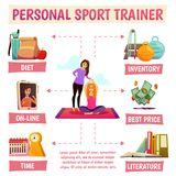 Persoonlijke Sporttrainer Flowchart stock illustratie