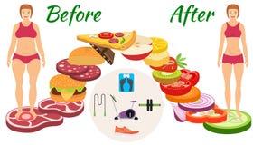 Perte de poids d'Infographic Photos stock
