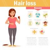 Perte des cheveux Femme Image libre de droits