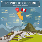 Peru  infographics, statistical data, sights. Vector illustration Royalty Free Stock Photos
