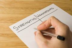Pesando sulle resistenze e sulle debolezze Immagine Stock Libera da Diritti