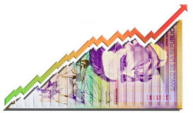 Peso Growth Graph Stock Images