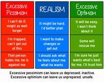 Pessimismusrealismusoptimismus Stockbild