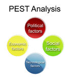 PEST Analysis. Illustration of PEST (political, economic, social, technological) analysis concept Royalty Free Stock Image