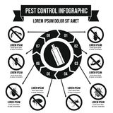 Pest control infographic concept, simple style Royalty Free Stock Image