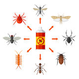 Pest control with insecticide vector illustration Royalty Free Stock Images