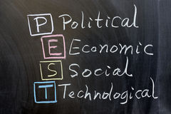 PEST: political, economic, social, Stock Images