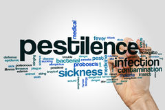 Pestilence word cloud Stock Images