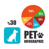 Pet and animal icon Stock Photography