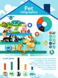 Pet Infographics Set Royalty Free Stock Photos