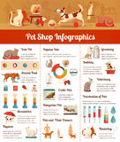 Pet Shop Infographic Set royalty free illustration