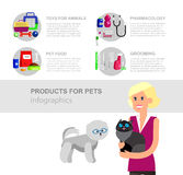 Pet shop. Pets accessories and vet store. Infographic product for pets and veterinary, high quality character design veterinarian with cat, pet shop. Pets Stock Photos