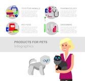 Pet shop. Pets accessories and vet store Stock Photos