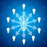 Petites idées menant à les grandes Photo libre de droits