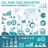 Petróleo e gás infographic Imagens de Stock