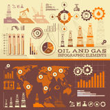 Petróleo y gas infographic libre illustration