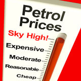 Petrol Prices Sky High Monitor Royalty Free Stock Images