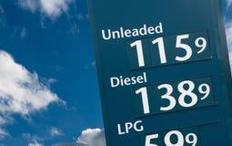 Petrol signs Royalty Free Stock Image