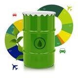 Petroleum Barrel Royalty Free Stock Image
