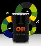 Petroleum Barrel Stock Photo