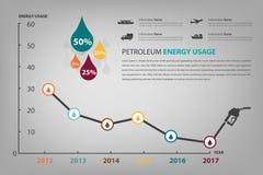 Petroleum energy usage infographic Stock Photography