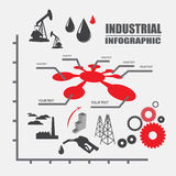 Petroleum industry Stock Photos