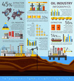 Petroleum Industry Infographics Stock Images